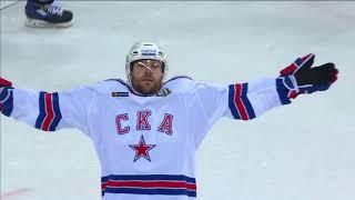 Игроки КХЛ на Олимпиаде 2018 - Сборная Швеции