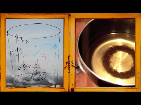 1. Парадокс чаинок Эйнштейна. Einstein's tea leaf paradox
