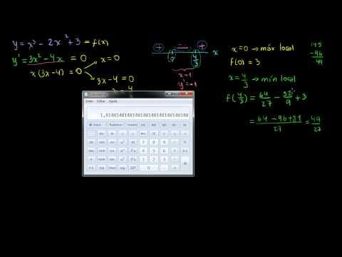 Gráficos com cálculo 1