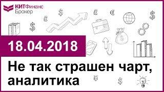 Не так страшен чарт, аналитика - 18.04.2018; 16:00 (мск)