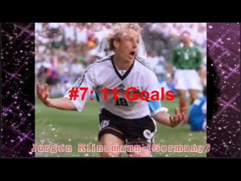 Top 10 highest scorers in World Cup history