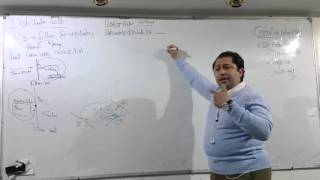 66-CCNP Routing 300-101 (Session 17 Part 1) By Eng-Ahmed Nabil - Arabic