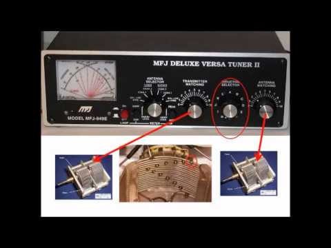 Antenna Tuners for Preppers - Part I