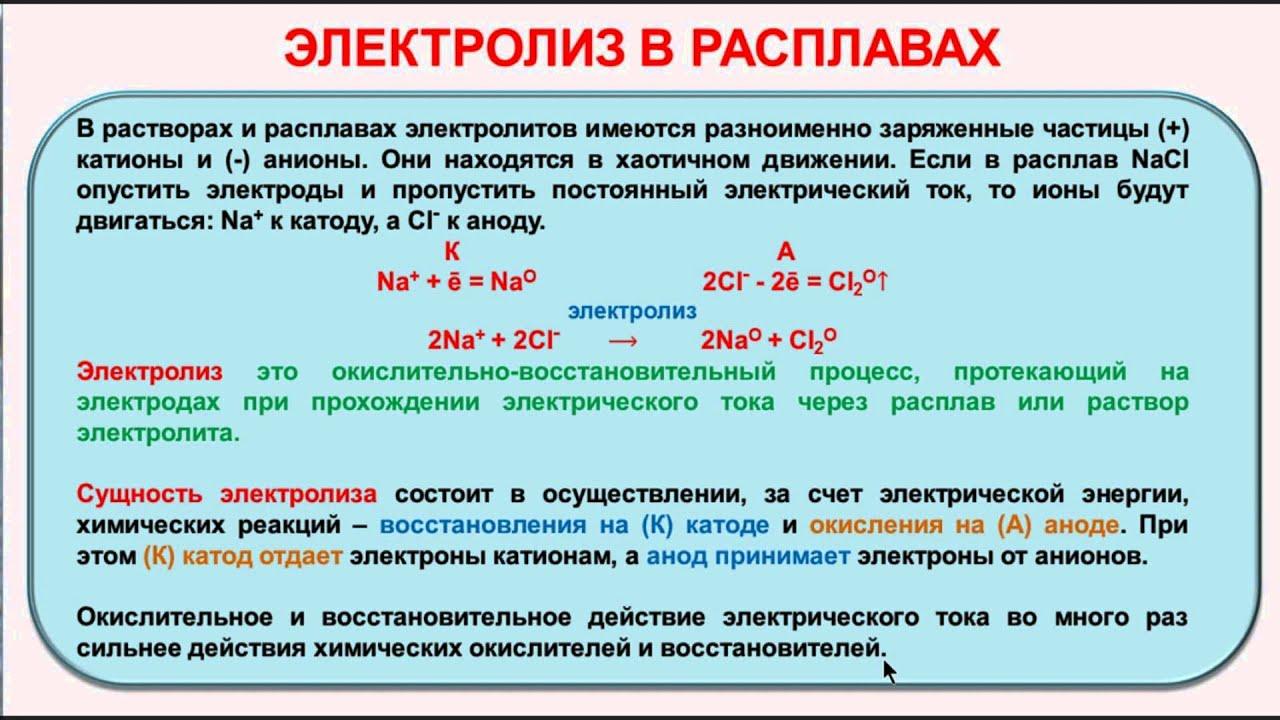 Схема электролиза водного раствора ni no3 2