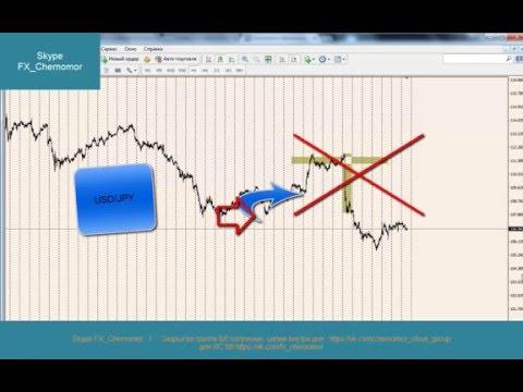 Обучение по торговле акциями на биржах nyse