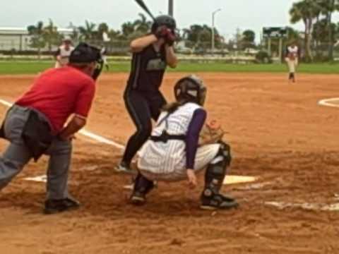 Catcher Softball Softball Catcher Katey Miller