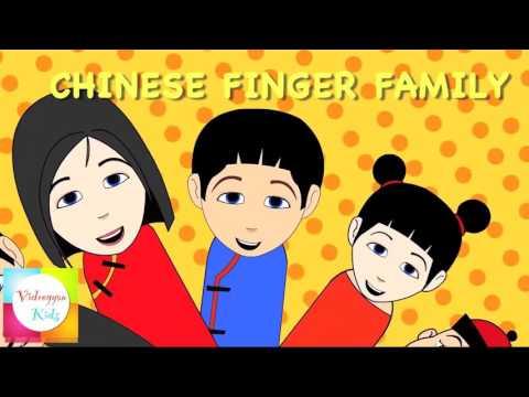Песенка про пальчики Finger Family английский для детей
