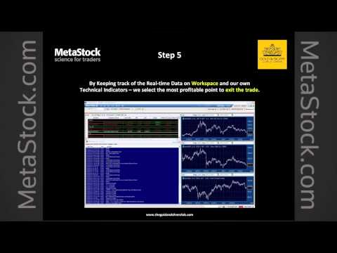 How to Profit from Gold, Silver, and Oil by Trading News from Driven Events - Webinar
