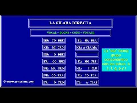 Palabras Silabas Directas la Sílaba Directa.wmv