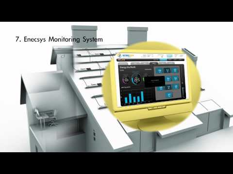 Enecsys Micro Inverters Installation Video