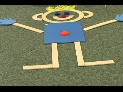 Developing Body Awareness: Building and Drawing Mat Man