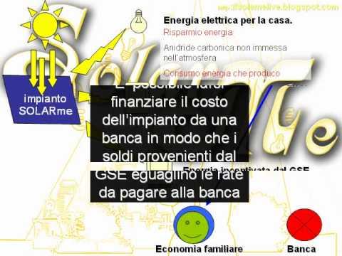 Conto Energia SolarME
