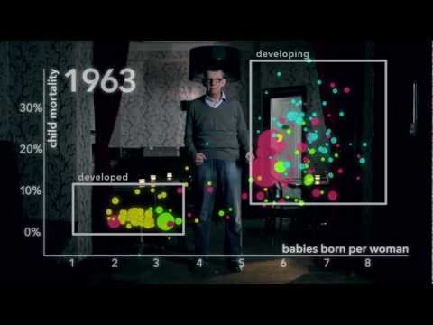 Thumbnail of video Hans Rosling: The River of Myths