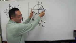 三角比から三角関数へ