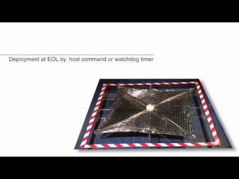 AEOLDOS - Aerodynamic End Of Life Deorbit System for CubeSats and Small Satellites
