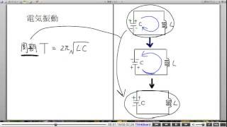 高校物理解説講義:「電気振動」講義5