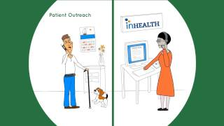 Showing How a Health Information Exchange HIE Works Using Animation