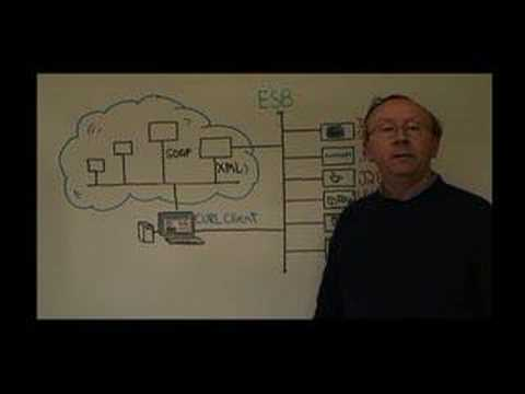Web Services  - Episode 5