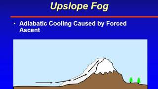 ATSC 231 IFR Conditions 2 - Fog Types