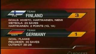 World Junior Hockey Championships 2009 - Finland v. Germany