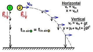 Physics - Mechanics: Motion In Two-Dimension (1 of 21) Independent Motion in x and y