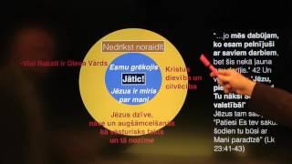 177. Kas ir cilvēks? Bibliskā mācība par grēku: Grēka pārdefinēšana