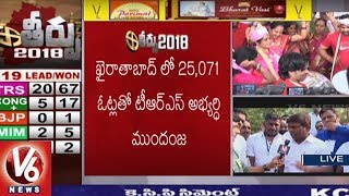 TRS Candidate Jeevan Reddy Face To Face Over His Triumph In TS Assembly Polls | Armoor