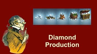 FoEhints: Diamond Production in Forge of Empires