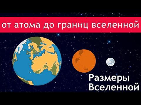 Размеры вселенной (от атома до границ вселенной)