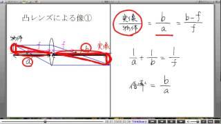 高校物理解説講義:「レンズ」講義4