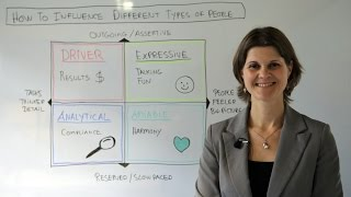 How to Influence Different Types of People - Leadership Training