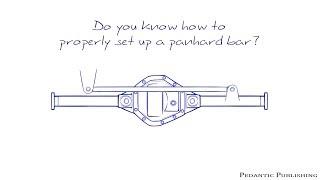 How To Set Up A Panhard Bar