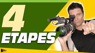 Comment faire une Formation Video