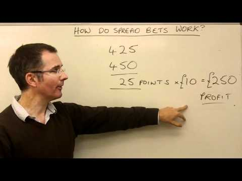 How does spread betting work? – MoneyWeek Investment Tutorials