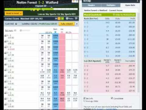 trading esportivo tenis