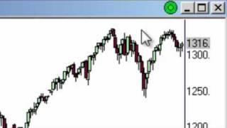 SMARTWEEK: Евро/Доллар может упасть