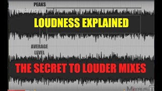 Loudness is not in Mastering: Is all about the MIX! The Secret to Louder Mixes Crest Factor