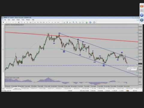 السوق  فى الاسبوع 29 ابريل  2012 المتداول العربي