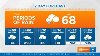 5-18-2020 Sunrise Forecast