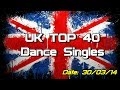 Download UK Top 40 - Dance Singles (30/03/2014) MP3 song and Music Video