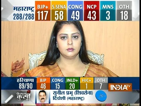 Congress leader Nagma speaks with India TV on the defeat of Congress in Maharashtra