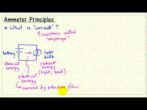 Ammeter principles