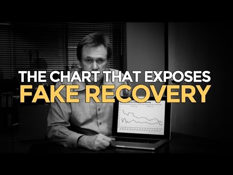 Fake Economic Recovery Exposed With One Chart - Mike Maloney