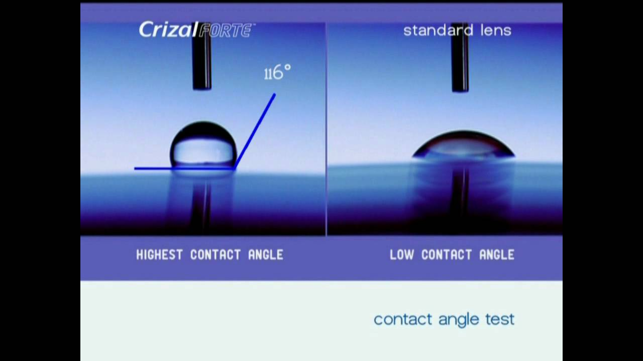 how to clean crizal lenses