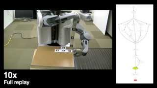 Robot programming through demonstration: Building Ikea furniture