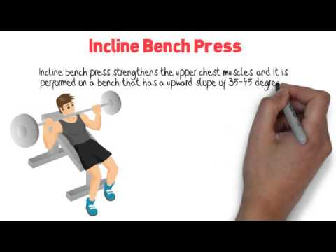 Proper Incline Bench Press Form Correct Incline Bench Press