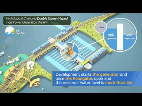 Hydrological Changing Double Current-typed Tidal Power Generation, [ Green Energy Revolution ]