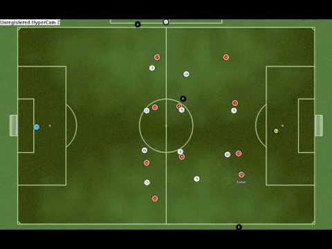 Football Manager 2009 - Oscar Ustari Confuses Heurelho Gomes