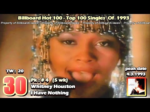 1993 - USA - Top 100 Songs of 1993 [1080p HD]