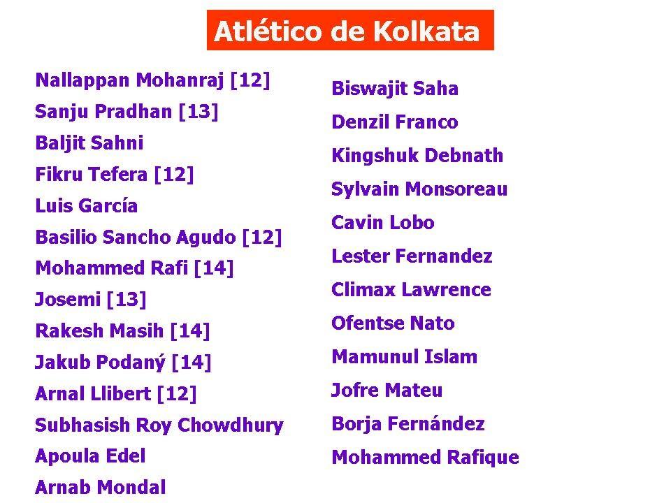Football Indian Super League